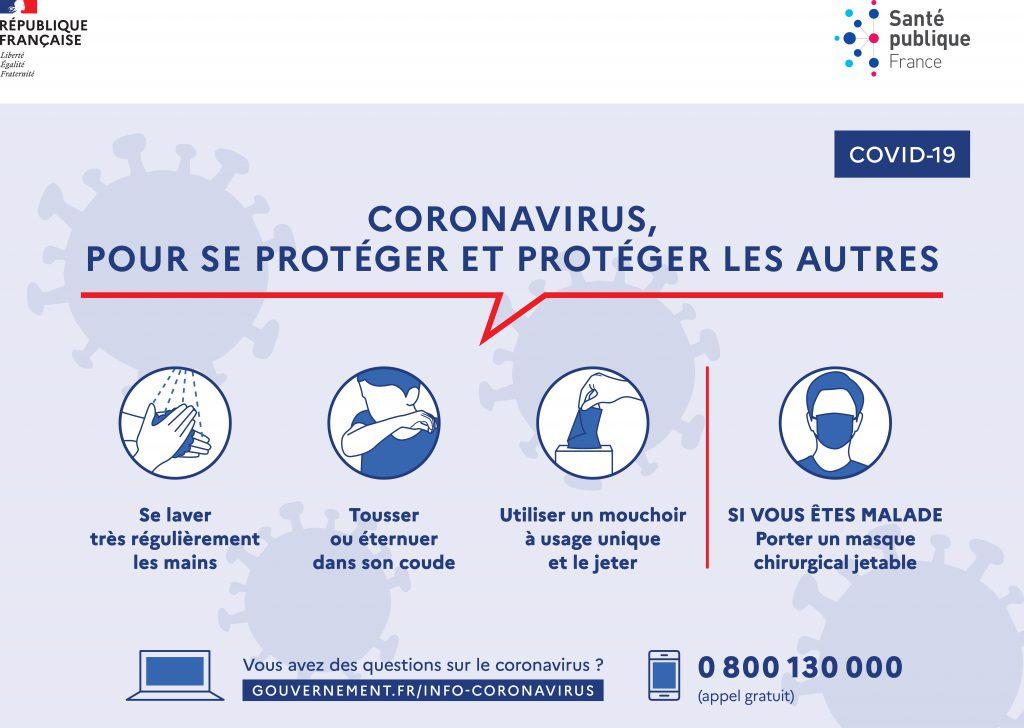Gestes de prévention contre le Coronavirus Covid-19